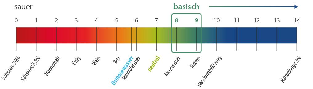 Skala-pH-Wert-8-9