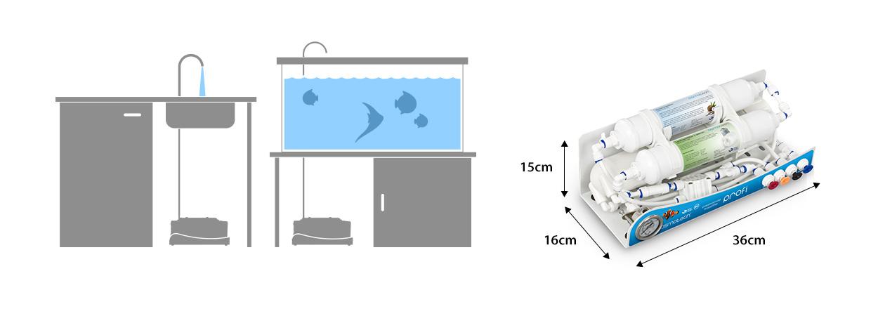 Profi Wasserfilter für Küche und Aquaristik
